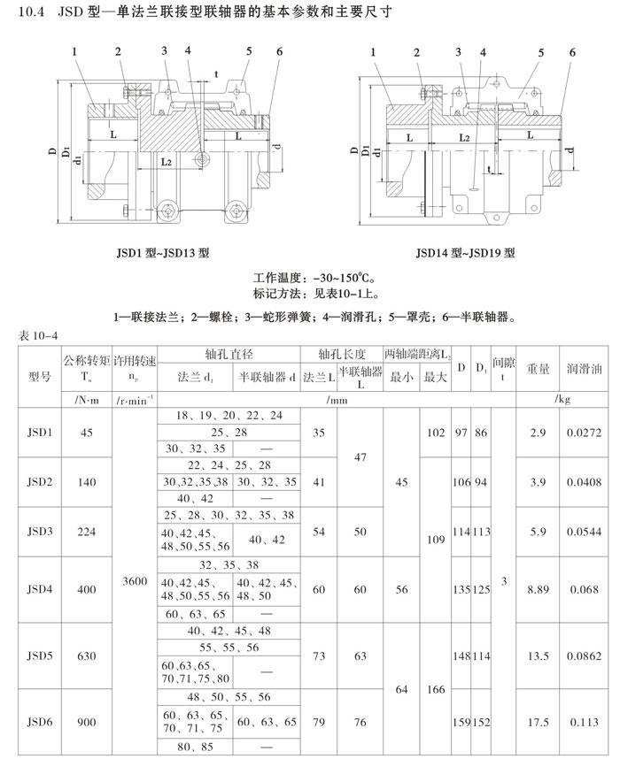 JSD型单法兰联接型联轴器