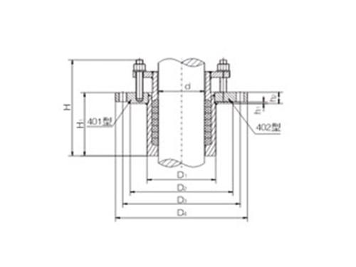 401型碳钢下伸式填料箱