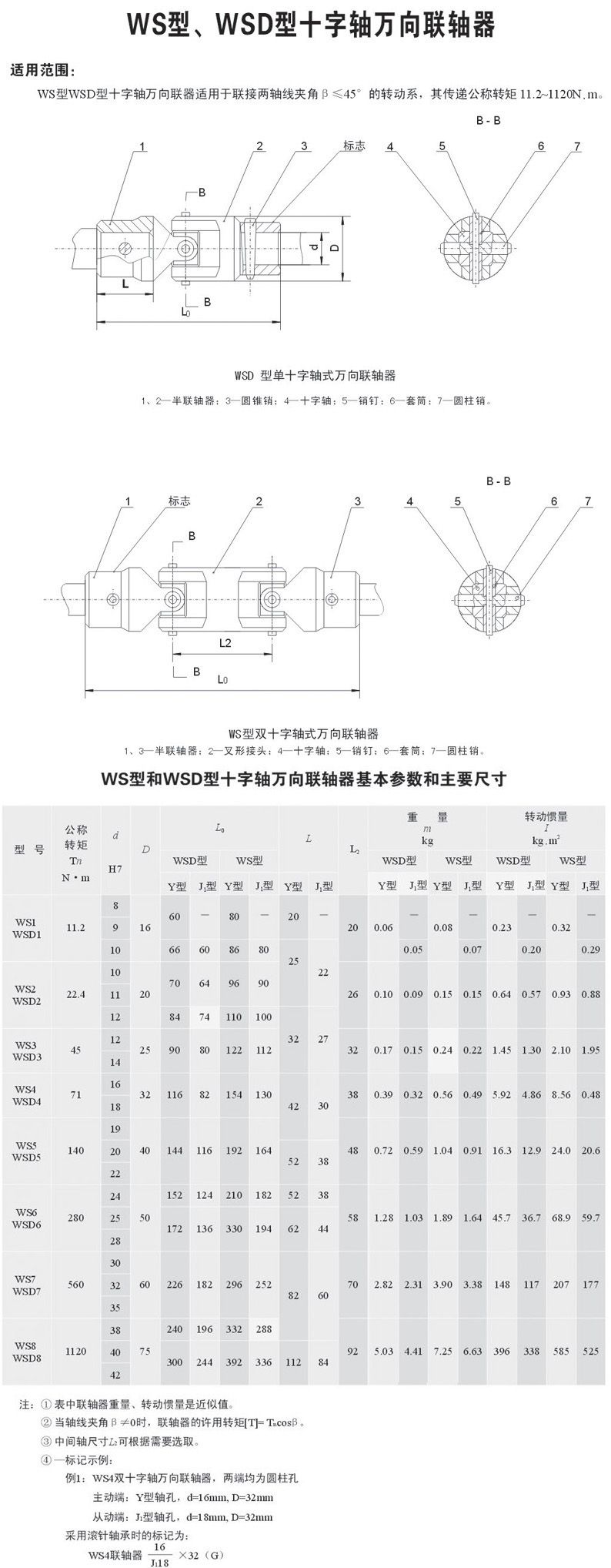 WS型WSD型十字轴式万向联轴器